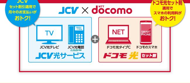 JCV光インターネットとドコモのスマホのセットがおトク!