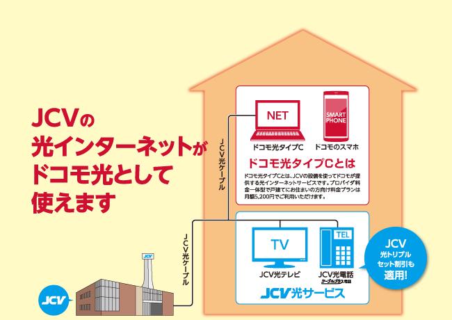 JCVの光インターネットがドコモ光として使えます